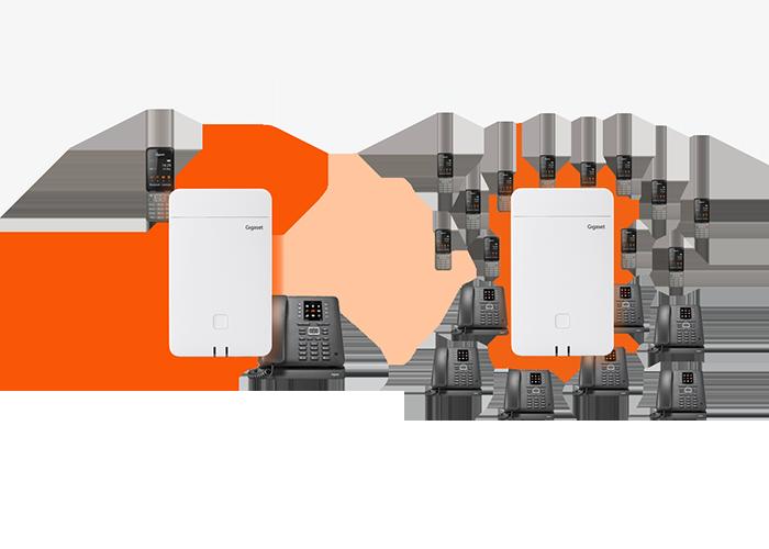 <!-- wp:paragraph --> <p>Každý VoIP hovor přes systém N870 Multicell je šifrovaný od volajícího k volanému přes standardy SRTP / TLS. Dokonce podporuje LDAPS, a tím bezpečný přístup k centrálnímu telefonnímu seznamu.</p> <!-- /wp:paragraph -->  <!-- wp:paragraph --> <p>Koncept systému N870 IP Multicell DECT je založen na jednom typu hardwaru. Nastavení definují funkci přístroje, a to od manažera až po základnu. Jedna zóna zvládne podpořit až 250 sluchátek a 60 základen a nabízí 60 hovorů zároveň.</p> <!-- /wp:paragraph -->  <!-- wp:paragraph --> <p>Systém N870 IP PRO snadno integruje CTI řešení přes uaCSTA. Vaše počítače a telefonní systém se integrují a budou si navzájem vyměňovat informace, což jim umožní provádět funkce požadované technologií Computer Telephony Integration.</p> <!-- /wp:paragraph -->